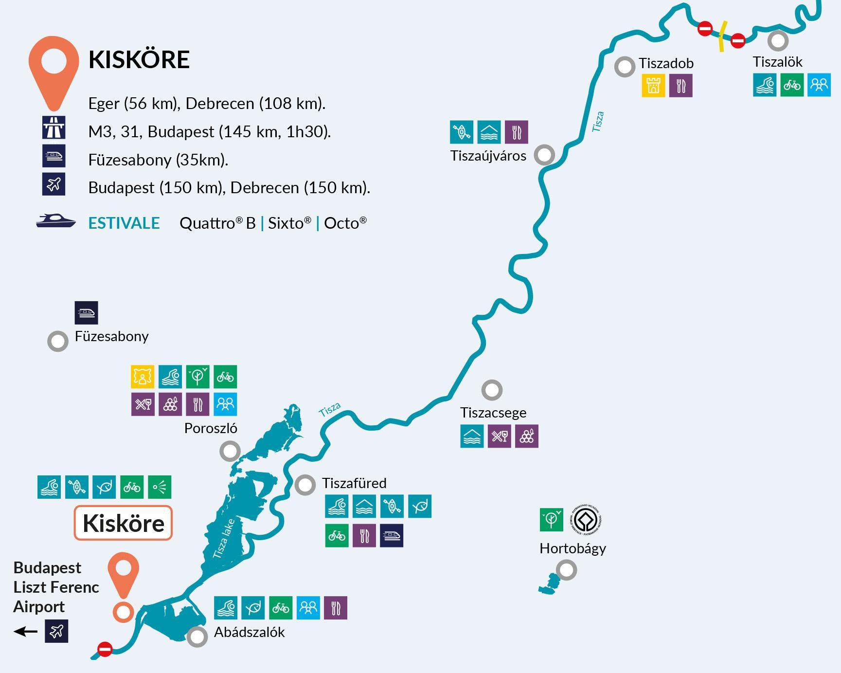 Kiskore Lake Tisza